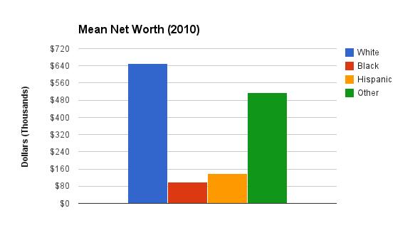 wealthgap_1 (2)